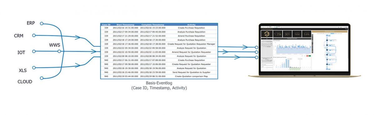 Process_Mining_Implementierung_DE